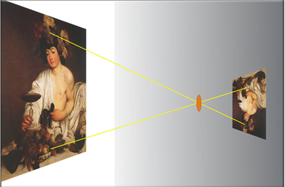 caravaggio vs the camera obscura Hockney   stork   experts   assumptions   camera-obscura   italians   caravaggio   camera   inquisition   mirror-lens   conclusion   notes caravaggio and the concave mirror lens it remains puzzling nevertheless, why caravaggio was still using the mirror-lens when both barbaro and cardano had already promoted the biconvex lens for.